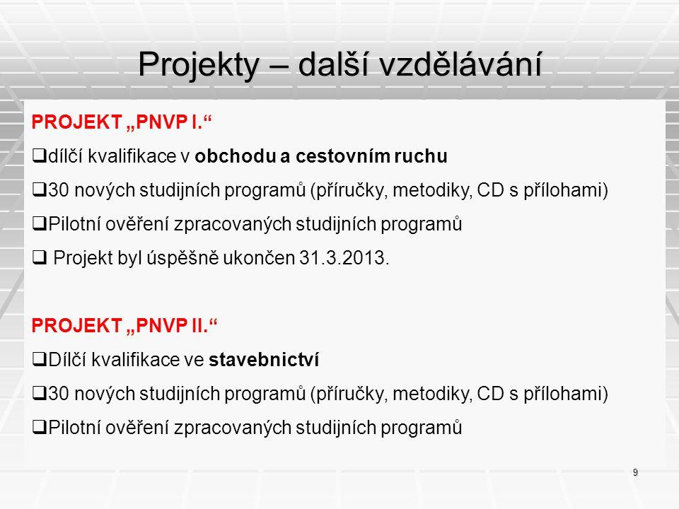 """Projekty – další vzdělávání PROJEKT """"PNVP I.""""  dílčí kvalifikace v obchodu a cestovním ruchu  30 nových studijních programů (příručky, metodiky, CD"""