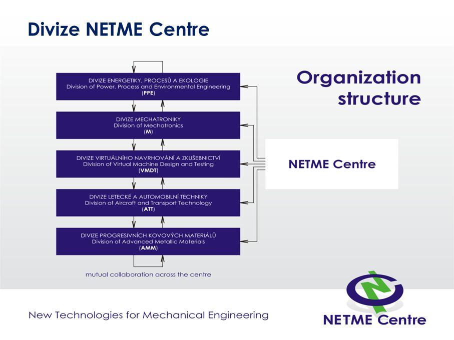 www.netme.czNew Technologies for Mechanical Engineering Kontakty Děkan FSI VUT v Brně prof.
