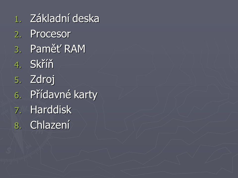 1. Základní deska 2. Procesor 3. Paměť RAM 4. Skříň 5. Zdroj 6. Přídavné karty 7. Harddisk 8. Chlazení