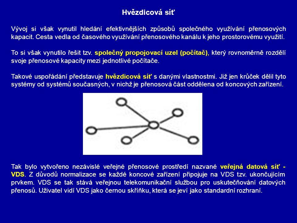 Hvězdicová síť Vývoj si však vynutil hledání efektivnějších způsobů společného využívání přenosových kapacit. Cesta vedla od časového využívání přenos