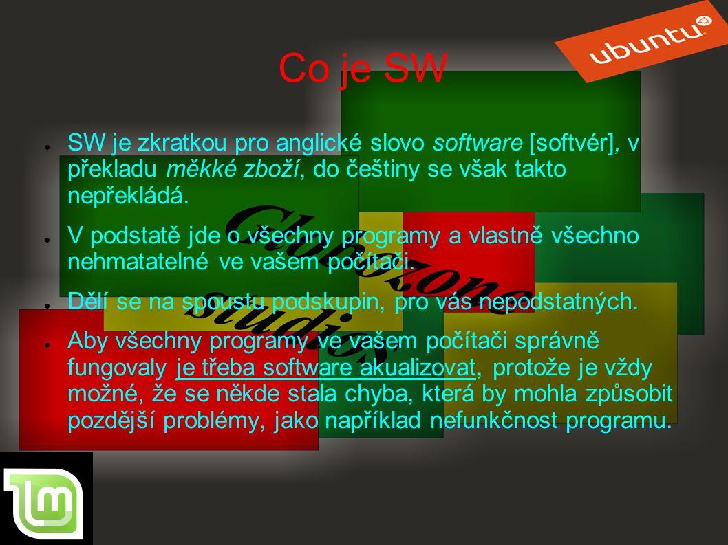Co je SW ● SW je zkratkou pro anglické slovo software [softvér], v překladu měkké zboží, do češtiny se však takto nepřekládá. ● V podstatě jde o všech