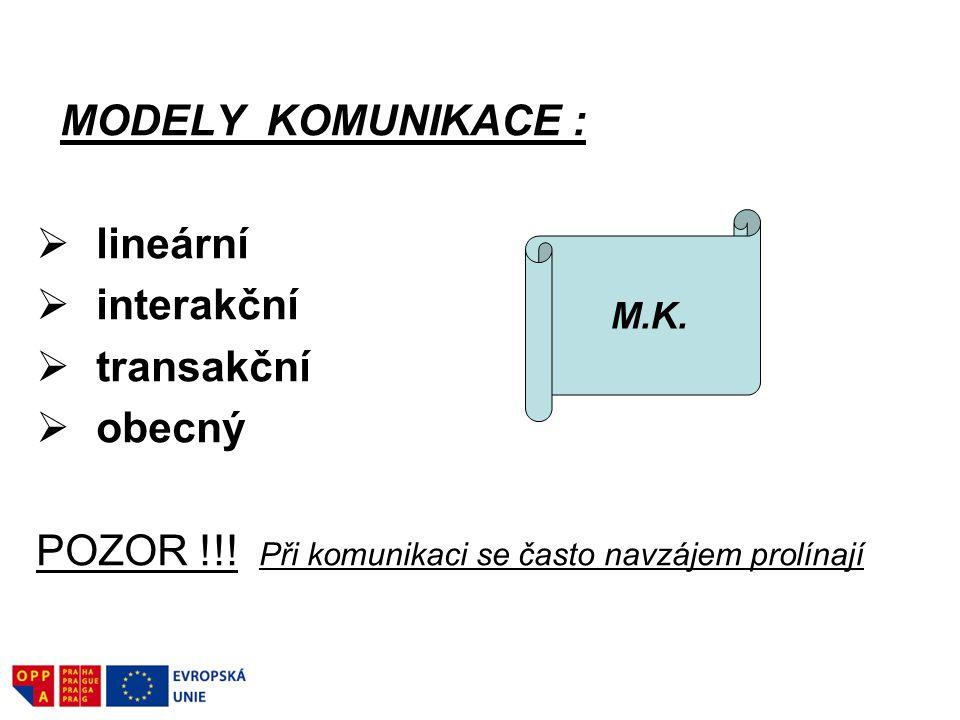 MODELY KOMUNIKACE :  lineární  interakční  transakční  obecný POZOR !!! Při komunikaci se často navzájem prolínají M.K.