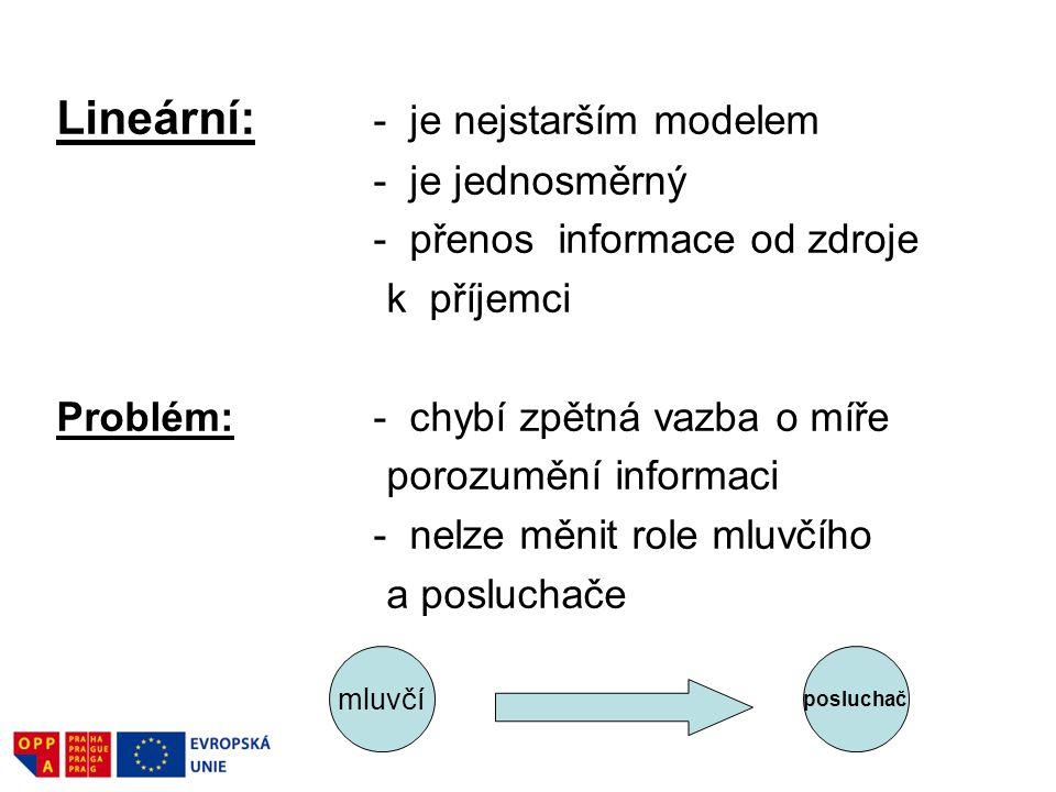 Lineární: - je nejstarším modelem - je jednosměrný - přenos informace od zdroje k příjemci Problém: - chybí zpětná vazba o míře porozumění informaci -