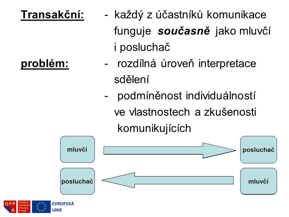 Transakční:- každý z účastníků komunikace funguje současně jako mluvčí i posluchač problém: - rozdílná úroveň interpretace sdělení - podmíněnost indiv