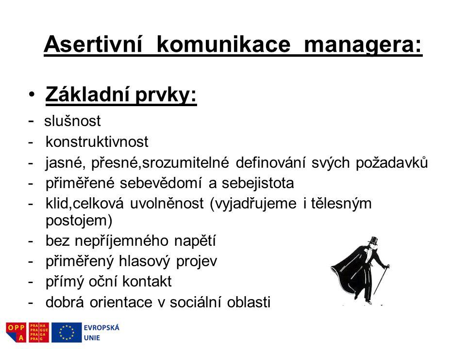 Asertivní komunikace managera: Základní prvky: - slušnost -konstruktivnost -jasné, přesné,srozumitelné definování svých požadavků -přiměřené sebevědom