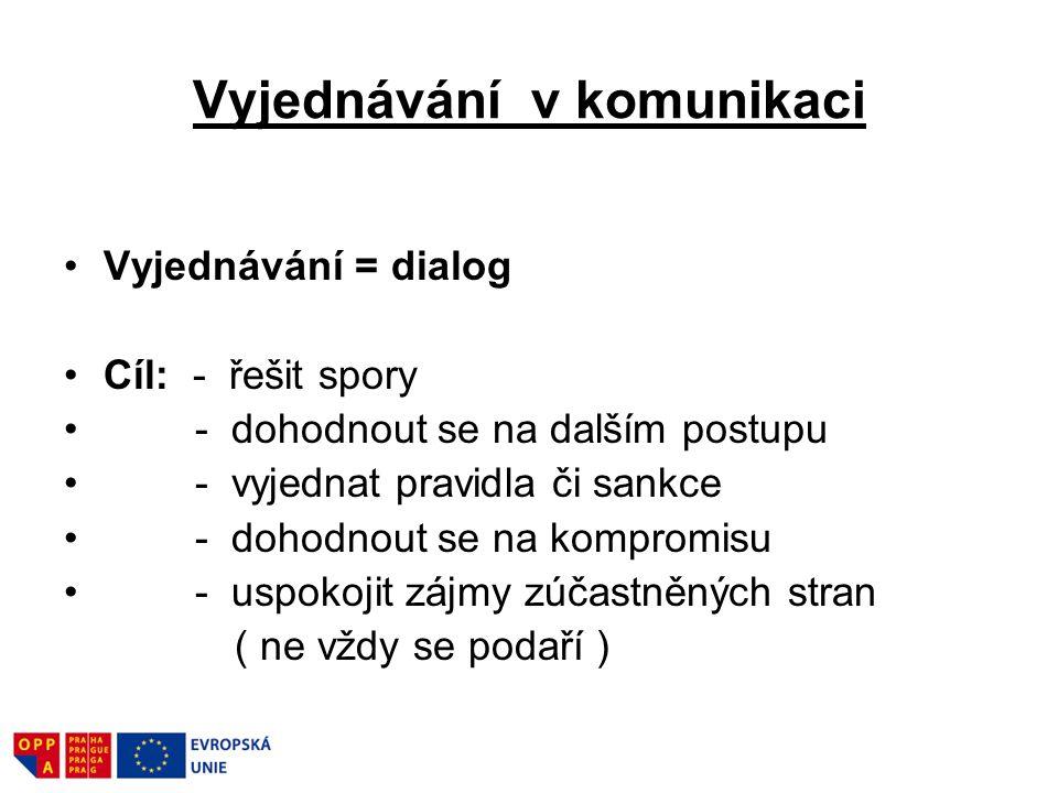 Vyjednávání v komunikaci Vyjednávání = dialog Cíl: - řešit spory - dohodnout se na dalším postupu - vyjednat pravidla či sankce - dohodnout se na komp