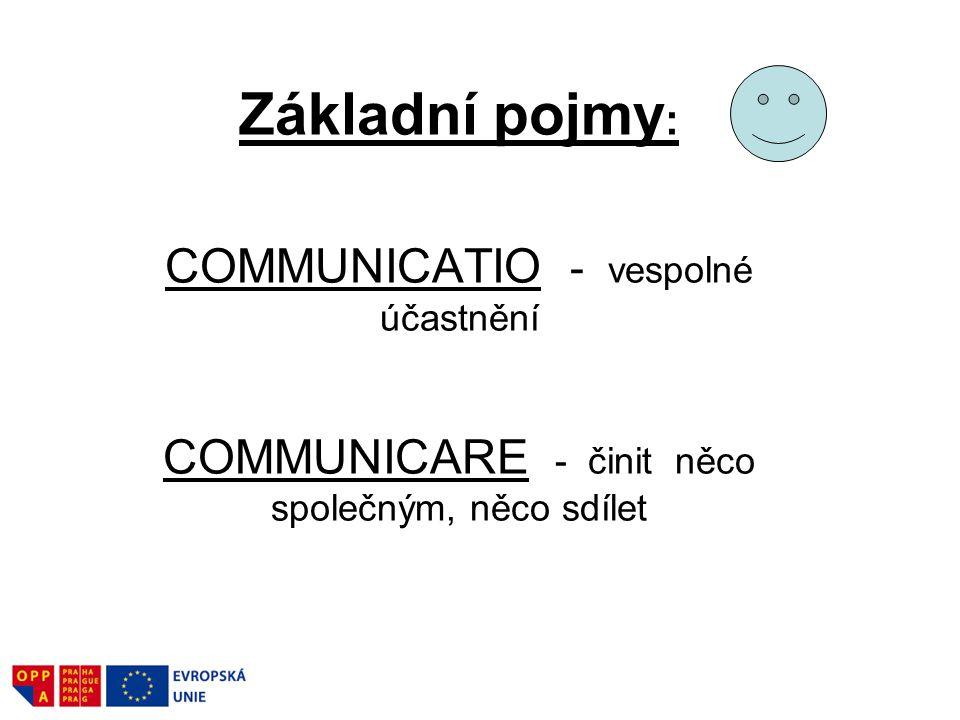 Základní pojmy : COMMUNICATIO - vespolné účastnění COMMUNICARE - činit něco společným, něco sdílet