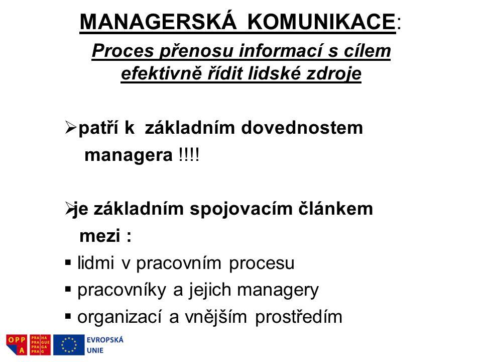 MANAGERSKÁ KOMUNIKACE: Proces přenosu informací s cílem efektivně řídit lidské zdroje  patří k základním dovednostem managera !!!!  je základním spo