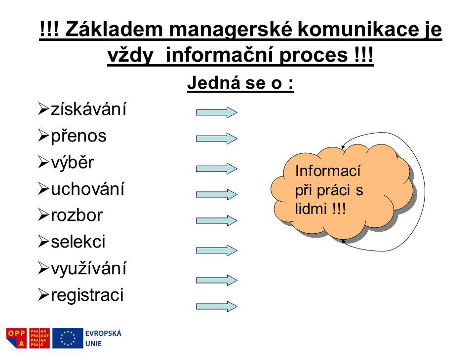 !!! Základem managerské komunikace je vždy informační proces !!! Jedná se o :  získávání  přenos  výběr  uchování  rozbor  selekci  využívání 
