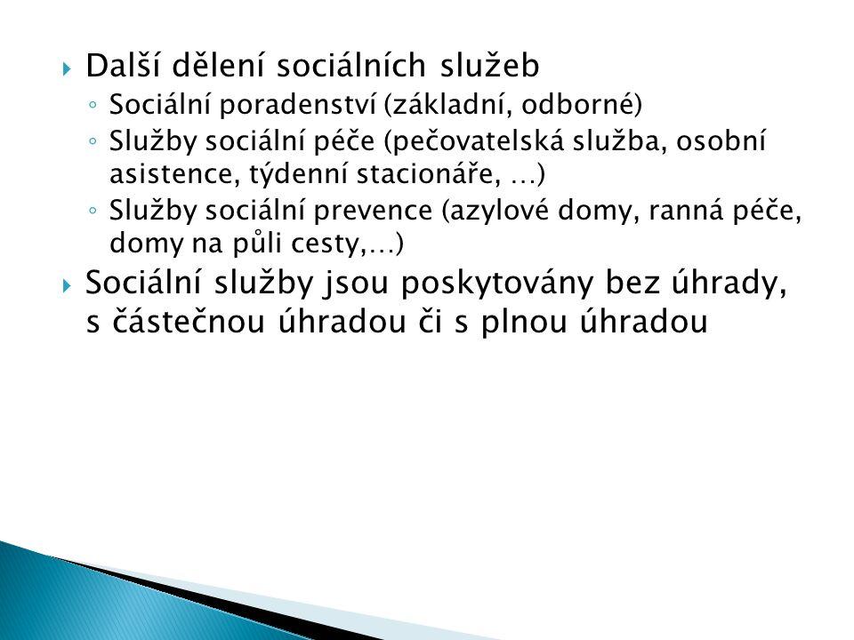  Další dělení sociálních služeb ◦ Sociální poradenství (základní, odborné) ◦ Služby sociální péče (pečovatelská služba, osobní asistence, týdenní sta