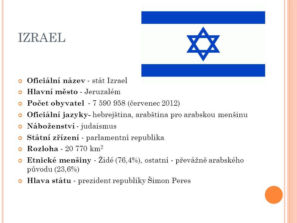 IZRAEL Oficiální název - stát Izrael Hlavní město - Jeruzalém Počet obyvatel - 7 590 958 (červenec 2012) Oficiální jazyky- hebrejština, arabština pro