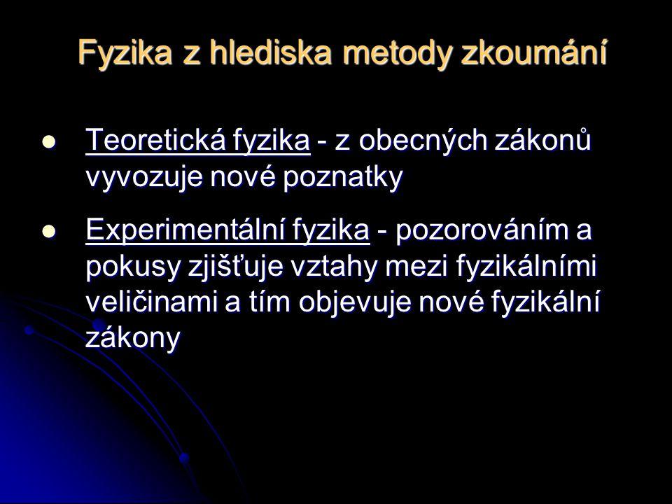 Fyzika z hlediska metody zkoumání Teoretická fyzika - z obecných zákonů vyvozuje nové poznatky Teoretická fyzika - z obecných zákonů vyvozuje nové poznatky Experimentální fyzika - pozorováním a pokusy zjišťuje vztahy mezi fyzikálními veličinami a tím objevuje nové fyzikální zákony Experimentální fyzika - pozorováním a pokusy zjišťuje vztahy mezi fyzikálními veličinami a tím objevuje nové fyzikální zákony