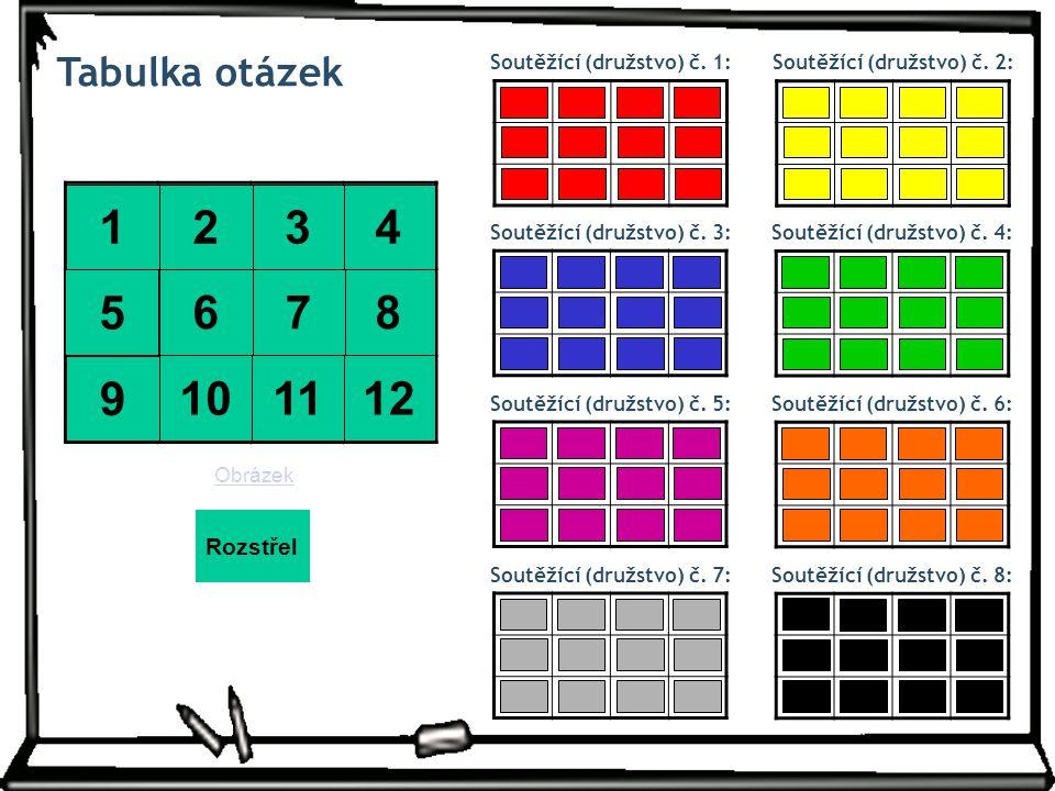 Tabulka otázek Soutěžící (družstvo) č. 1: 1234 5678 9101112 4 8 Obrázek 3 7 11 2 6 10 1 5 9 Soutěžící (družstvo) č. 2: 1234 5678 9101112 Soutěžící (dr