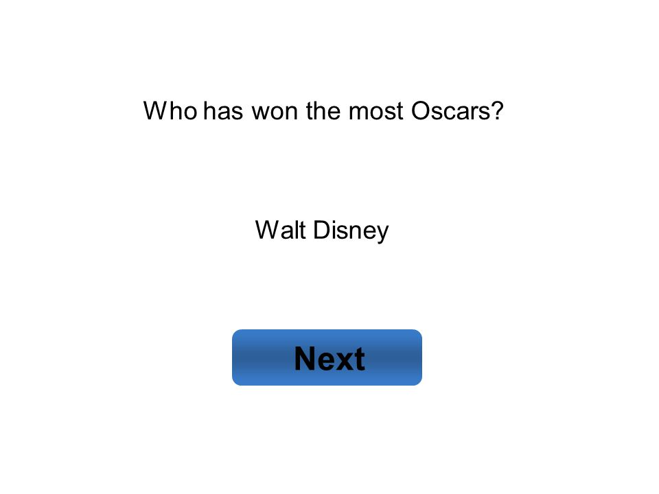 Walt Disney Next Who has won the most Oscars?