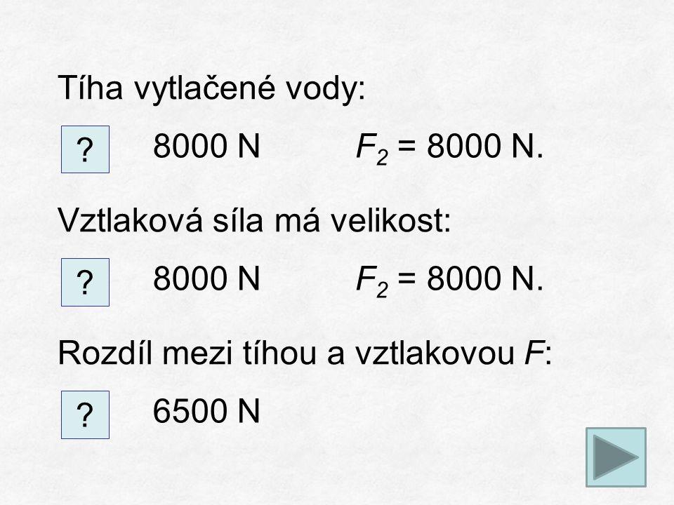 Tíha vytlačené vody: . 8000 NF 2 = 8000 N. Vztlaková síla má velikost: .