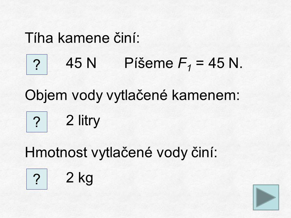 Tíha vytlačené vody: .20 NPíšeme F 2 = 20 N. Vztlaková síla má velikost: .