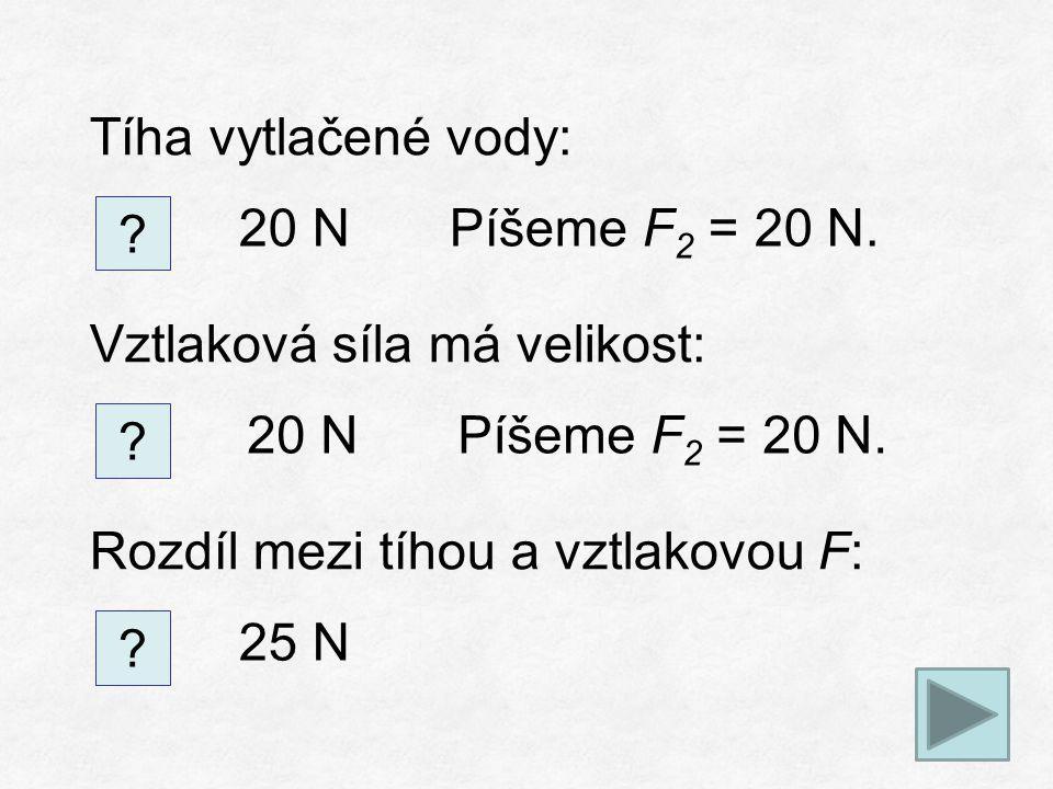 Tíha vytlačené vody: . 20 NPíšeme F 2 = 20 N. Vztlaková síla má velikost: .