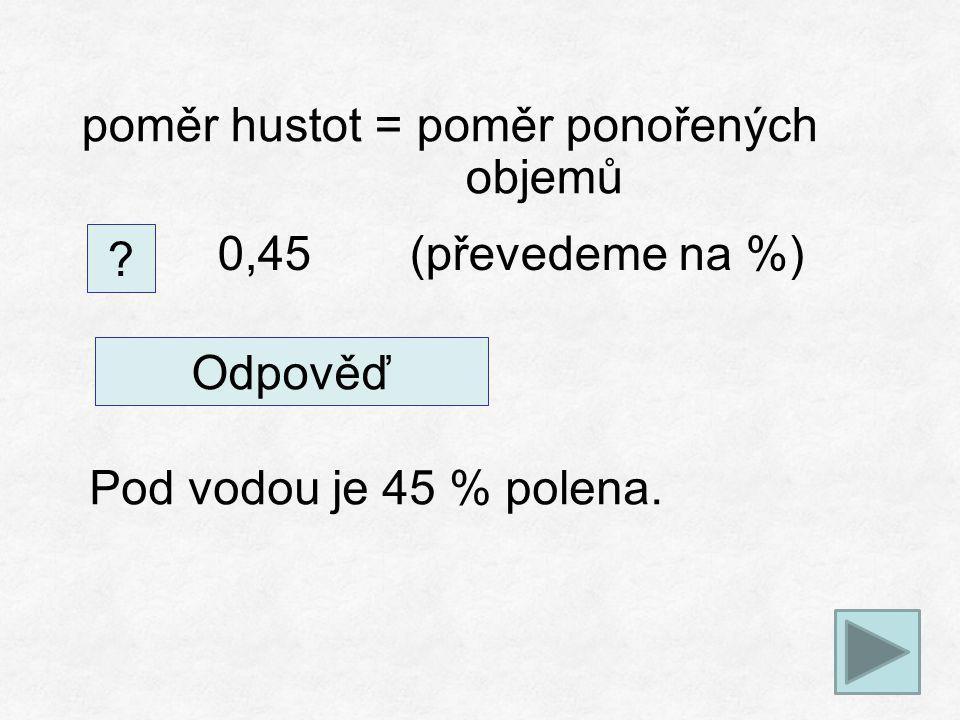 poměr hustot = poměr ponořených objemů Odpověď 0,45(převedeme na %) Pod vodou je 45 % polena.