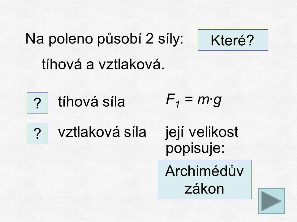Na poleno působí 2 síly: . Archimédův zákon Které.