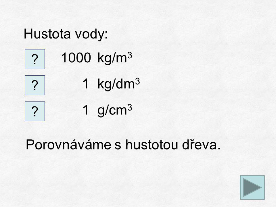 Hustota vody: 1000 Porovnáváme s hustotou dřeva. 1 kg/m 3 kg/dm 3 1g/cm 3