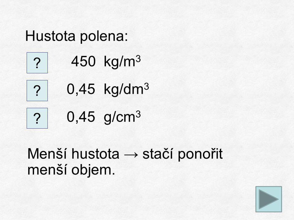 Hustota polena: 450 Menší hustota → stačí ponořit menší objem. 0,45 kg/m 3 kg/dm 3 0,45g/cm 3