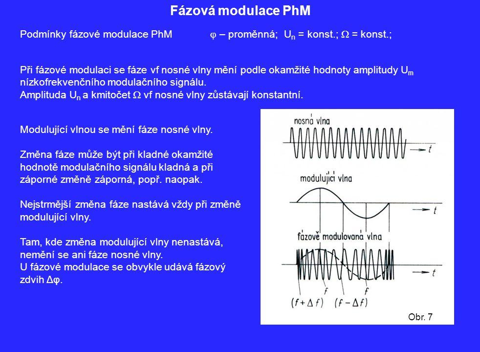 Podmínky fázové modulace PhM  – proměnná; U n = konst.;  = konst.; Při fázové modulaci se fáze vf nosné vlny mění podle okamžité hodnoty amplitudy