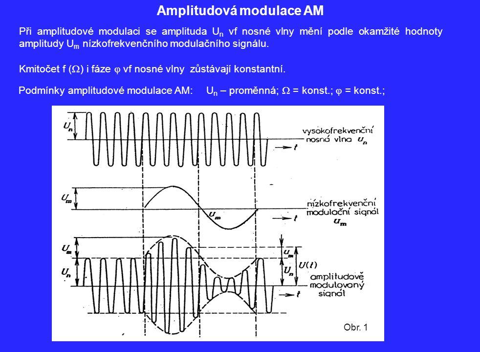 Podmínky amplitudové modulace AM:U n – proměnná;  = konst.;  = konst.; Při amplitudové modulaci se amplituda U n vf nosné vlny mění podle okamžité h