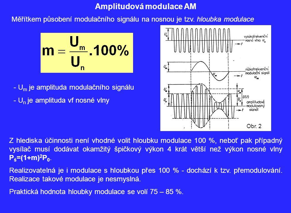 Amplitudová modulace AM Měřítkem působení modulačního signálu na nosnou je tzv. hloubka modulace Z hlediska účinnosti není vhodné volit hloubku modula