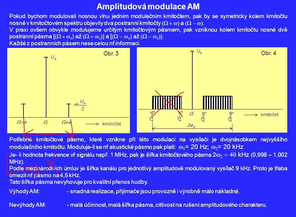 Amplitudová modulace AM Pokud bychom modulovali nosnou vlnu jedním modulačním kmitočtem, pak by se symetricky kolem kmitočtu nosné v kmitočtovém spekt
