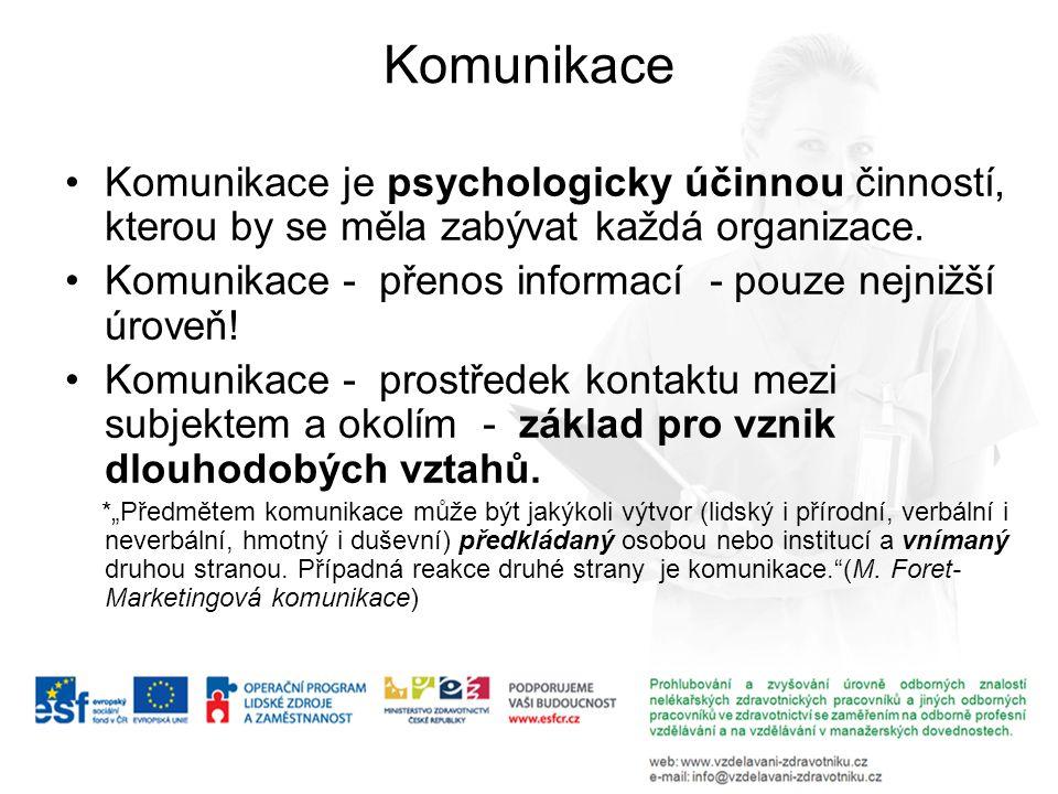 Formy komunikace Celospolečenská (např.masová) Institucionální/organizační (např.