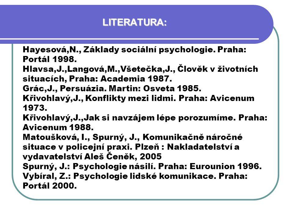 LITERATURA: Hayesová,N., Základy sociální psychologie. Praha: Portál 1998. Hlavsa,J.,Langová,M.,Všetečka,J., Člověk v životních situacích, Praha: Acad