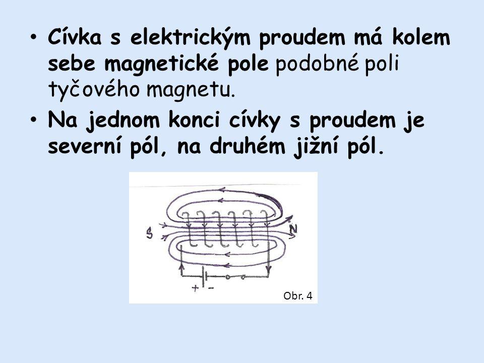 Cívka s elektrickým proudem má kolem sebe magnetické pole podobné poli tyčového magnetu.