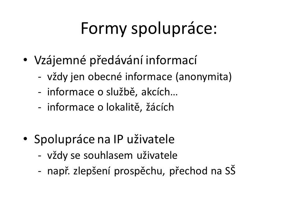 Formy spolupráce: Vzájemné předávání informací -vždy jen obecné informace (anonymita) -informace o službě, akcích… -informace o lokalitě, žácích Spolupráce na IP uživatele -vždy se souhlasem uživatele -např.