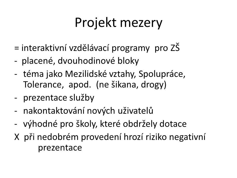 Projekt mezery = interaktivní vzdělávací programy pro ZŠ - placené, dvouhodinové bloky -téma jako Mezilidské vztahy, Spolupráce, Tolerance, apod.
