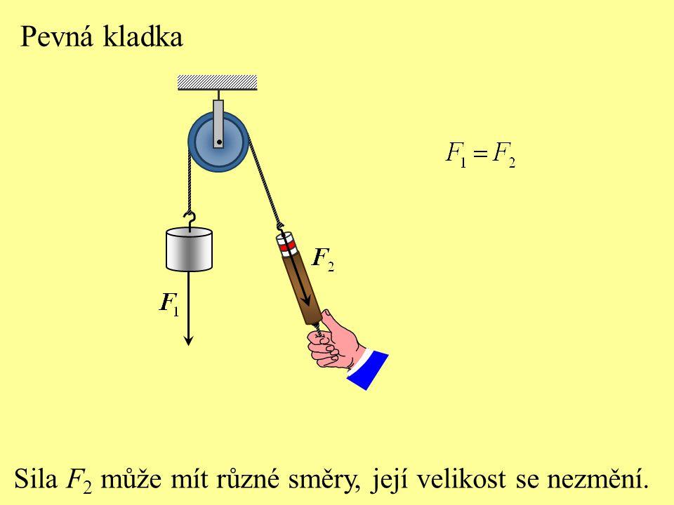 Síla F 2 může mít různé směry, její velikost se nezmění.