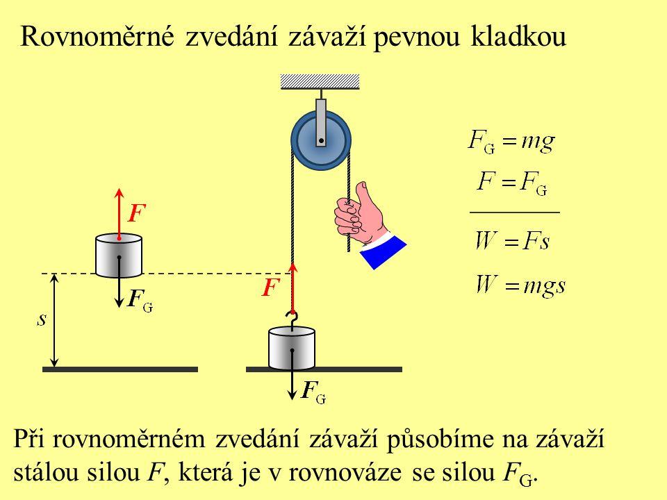 Rovnoměrné zvedání závaží pevnou kladkou Při rovnoměrném zvedání závaží působíme na závaží stálou silou F, která je v rovnováze se silou F G.