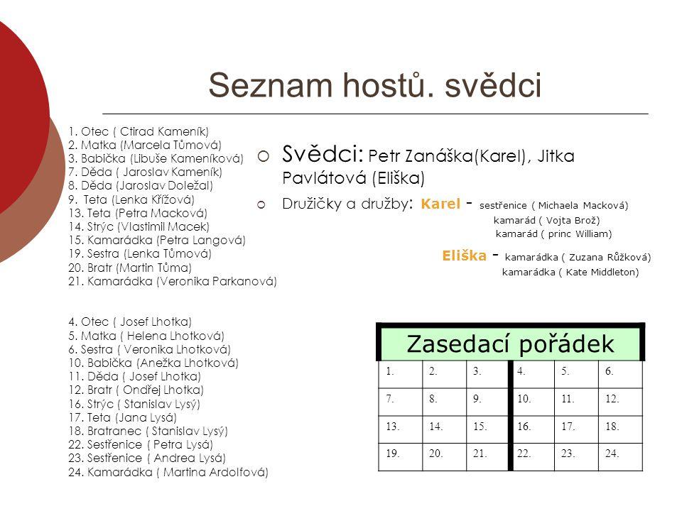 Hostina a menu  Na naší zahradě pod altánkem (místo cca.
