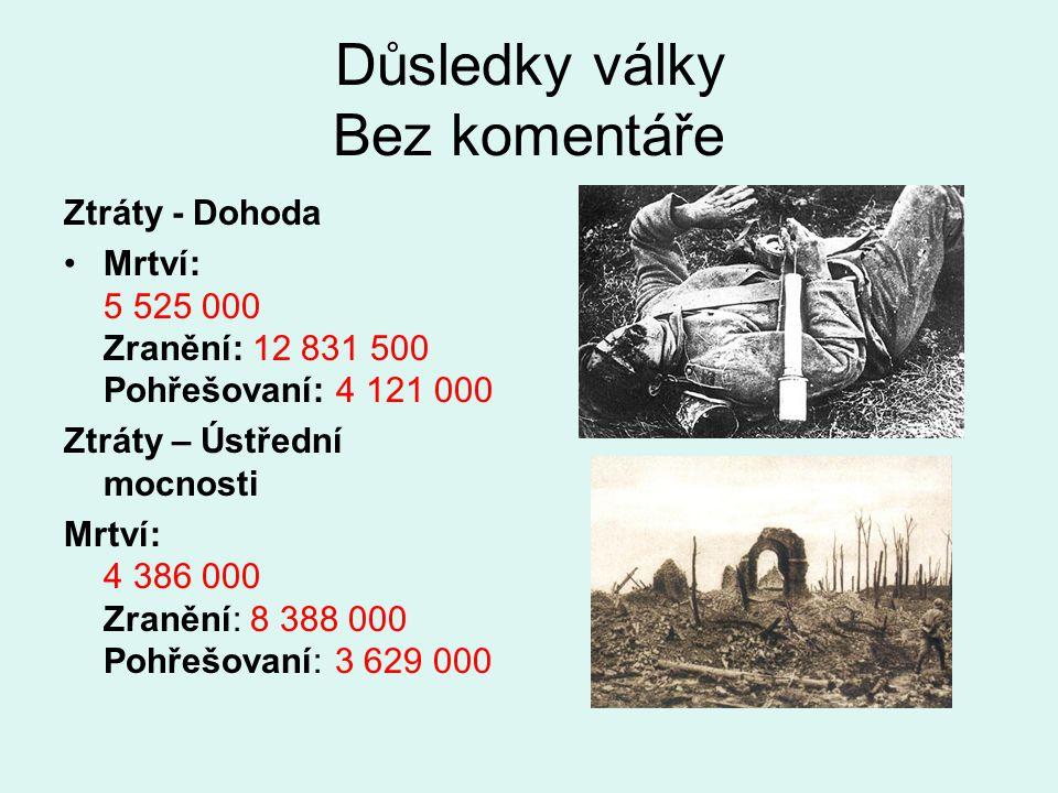 Důsledky války Bez komentáře Ztráty - Dohoda Mrtví: 5 525 000 Zranění: 12 831 500 Pohřešovaní: 4 121 000 Ztráty – Ústřední mocnosti Mrtví: 4 386 000 Zranění: 8 388 000 Pohřešovaní: 3 629 000
