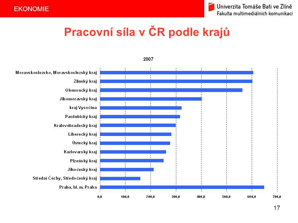 EKONOMIE 17 Pracovní síla v ČR podle krajů