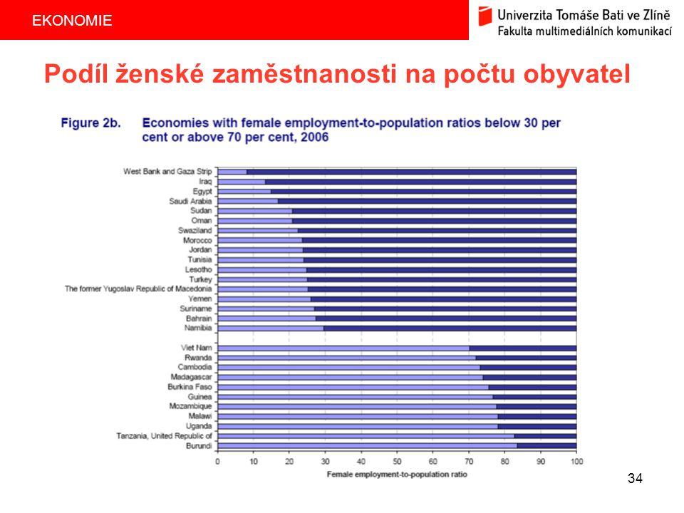 EKONOMIE 34 Podíl ženské zaměstnanosti na počtu obyvatel