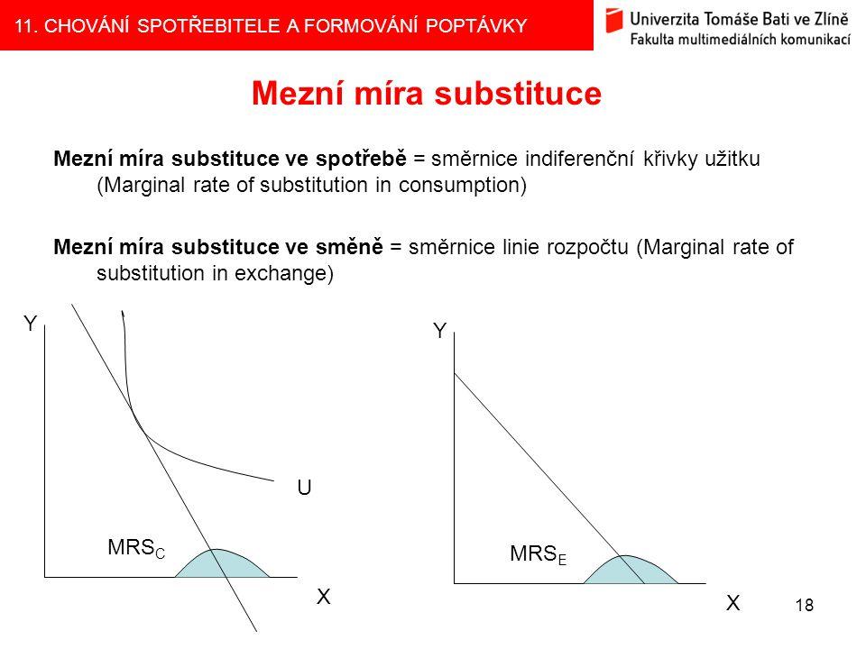 11. CHOVÁNÍ SPOTŘEBITELE A FORMOVÁNÍ POPTÁVKY Mezní míra substituce Mezní míra substituce ve spotřebě = směrnice indiferenční křivky užitku (Marginal