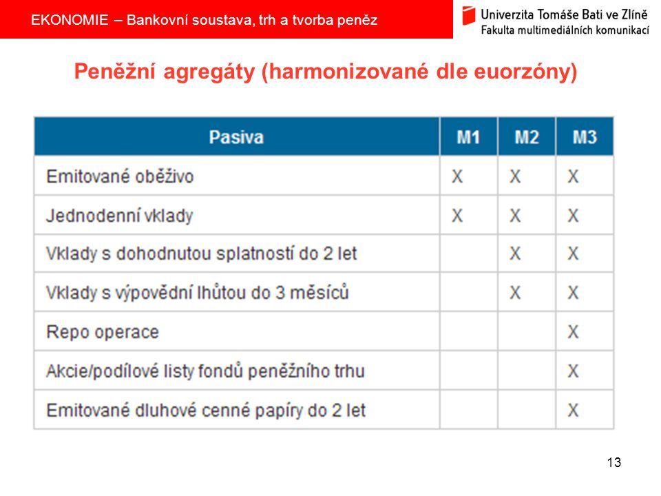 EKONOMIE – Bankovní soustava, trh a tvorba peněz 13 Peněžní agregáty (harmonizované dle euorzóny)