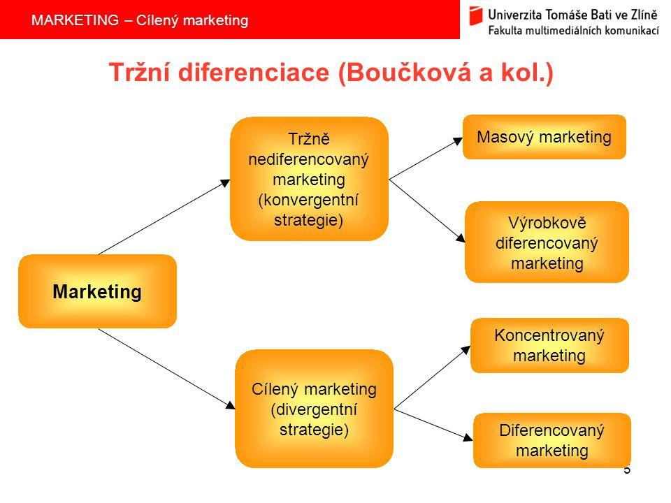 MARKETING – Cílený marketing 5 Tržní diferenciace (Boučková a kol.) Masový marketing Výrobkově diferencovaný marketing Koncentrovaný marketing Diferencovaný marketing Cílený marketing (divergentní strategie) Tržně nediferencovaný marketing (konvergentní strategie) Marketing