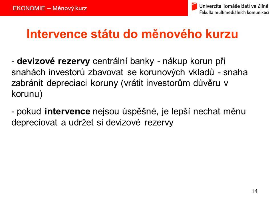 EKONOMIE – Měnový kurz 14 Intervence státu do měnového kurzu - devizové rezervy centrální banky - nákup korun při snahách investorů zbavovat se koruno