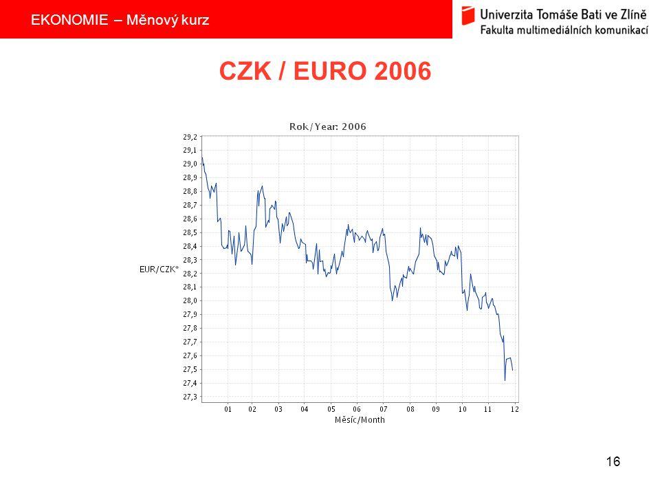 EKONOMIE – Měnový kurz 16 CZK / EURO 2006