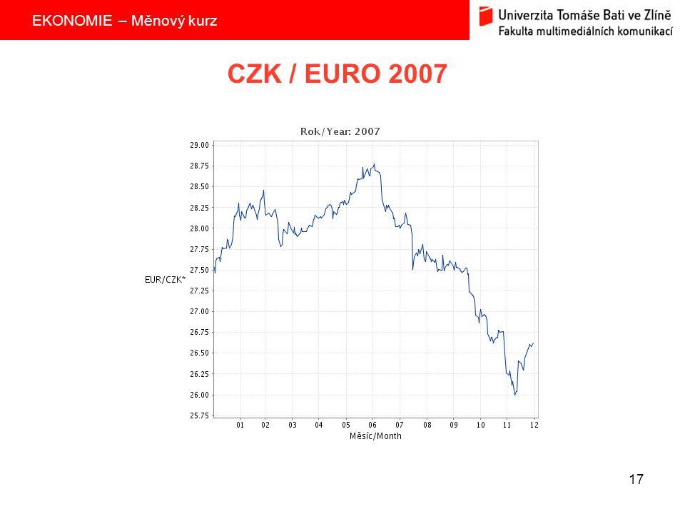 EKONOMIE – Měnový kurz 17 CZK / EURO 2007