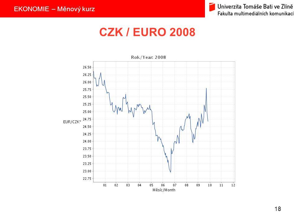 EKONOMIE – Měnový kurz 18 CZK / EURO 2008