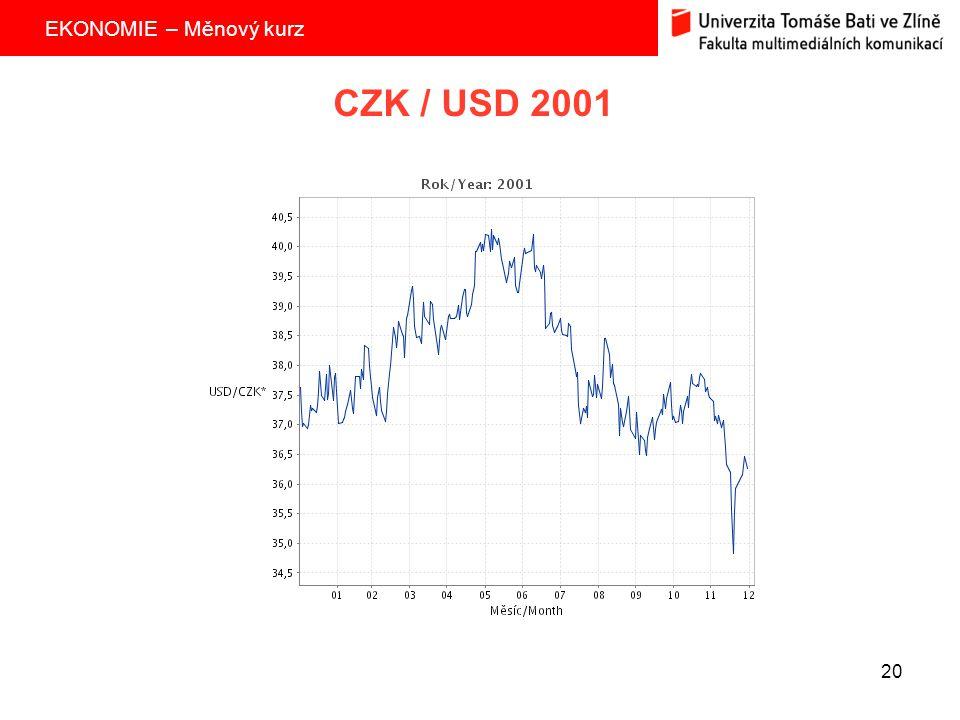 EKONOMIE – Měnový kurz 20 CZK / USD 2001