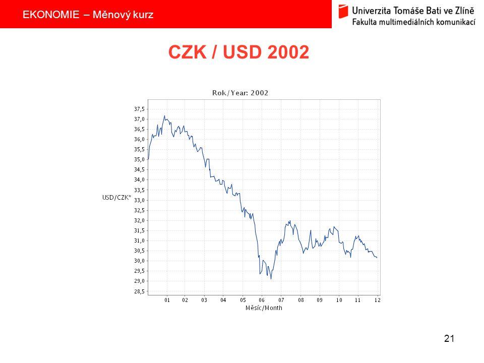 EKONOMIE – Měnový kurz 21 CZK / USD 2002