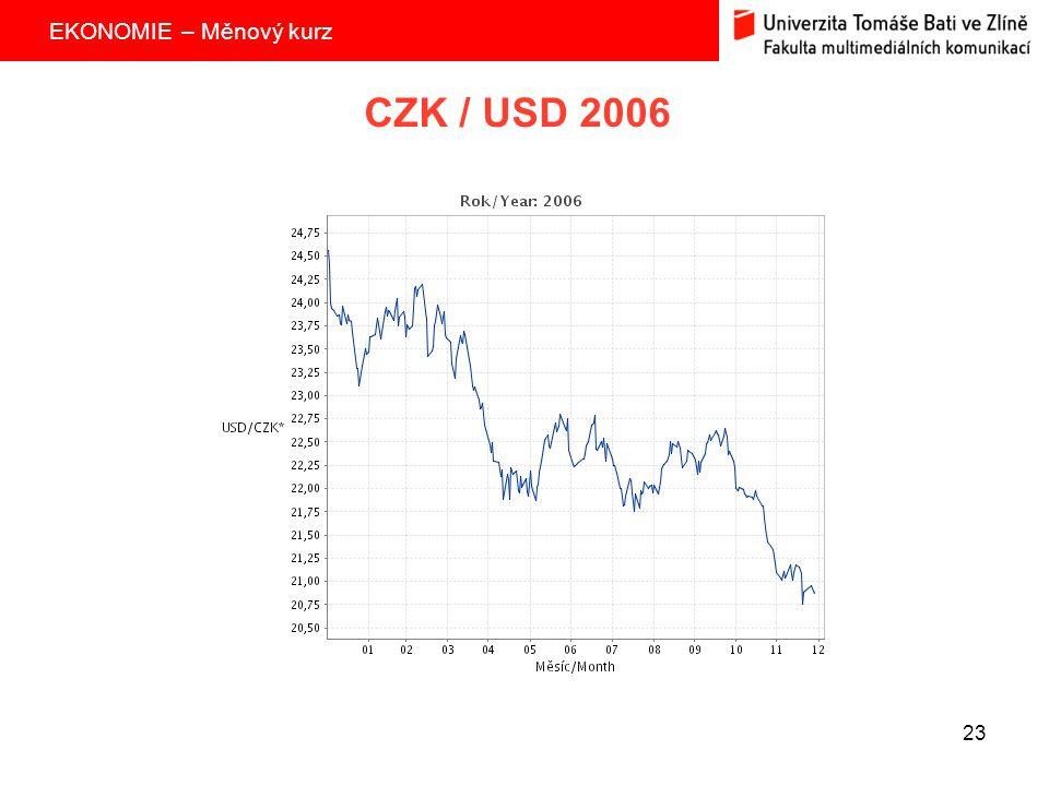 EKONOMIE – Měnový kurz 23 CZK / USD 2006